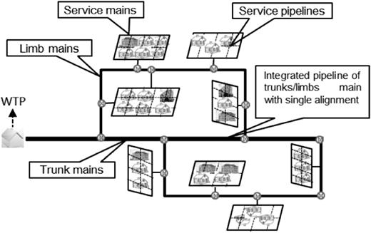 Conceptual pipeline of a TMR system.