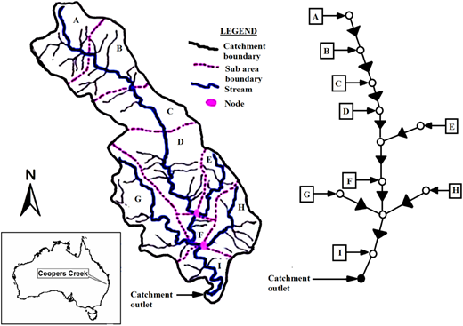 Location of the study catchment (Coopers Creek), catchment boundaries, sub-areas, channel network and reach storages for the developed RORB model.