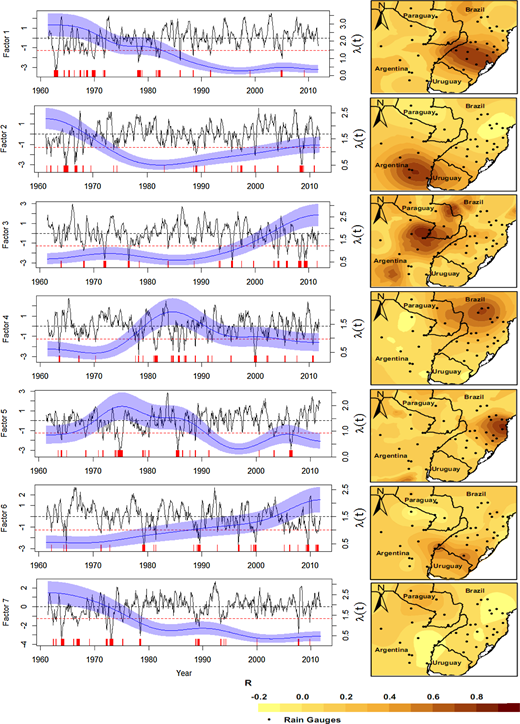 Time-dependent occurrence rates of severe drought months of the seven RPCs of SPI6 (left); spatial correlation maps between each RPC and the at-site SPI series (right). The vertical ticks on x-axis indicate the points in time when drought events occurred.