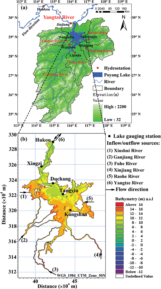 (a) Location of Poyang Lake and (b) lake bathymetry, lake gauging stations, and major rivers within the lake surroundings (modified from Li et al. 2014).