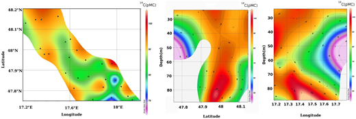 Spatial distribution of 14C with latitude and longitude in groundwater of Žitný Island.