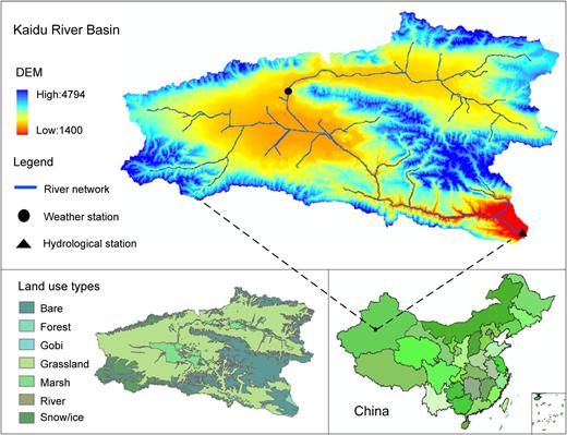 Kaidu River Basin.