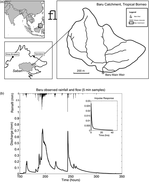 (a) The location of the 0.44 km2 tropical Baru catchment in Sabah (dark grey area in bottom left map – Sabah Foundation Forest management concession), Borneo and (b) the hydro- and hyetographs for the February 1996 sampled at 5 min intervals showing the flashy response of the catchment to the high intensity, spatially variable rainfall.