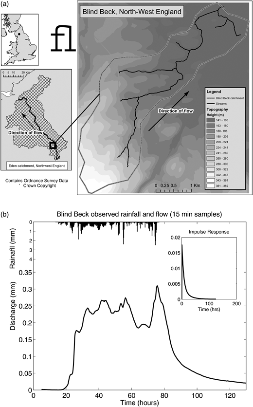 (a) The location of the 8.8 km2 temperate Blind Beck catchment in northwest England and (b) the hydro- and hyetographs for Blind Beck for the period from 26th December 2007 at 16:45 to 31st December 2007 at 21:45 sampled at 15 min intervals showing its response to less intense frontal rainfall and deeper hydrological pathways.
