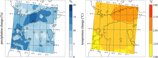 Difference between the average precipitation (left) and temperature (right) in the period 2071–2100 and in the period 1971–2000 obtained from the RCP4.5 model for the study area.