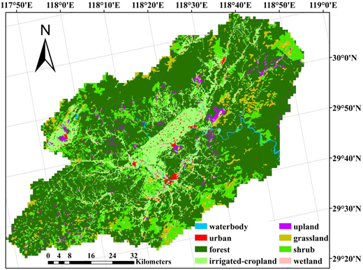 Land use of the study catchment.