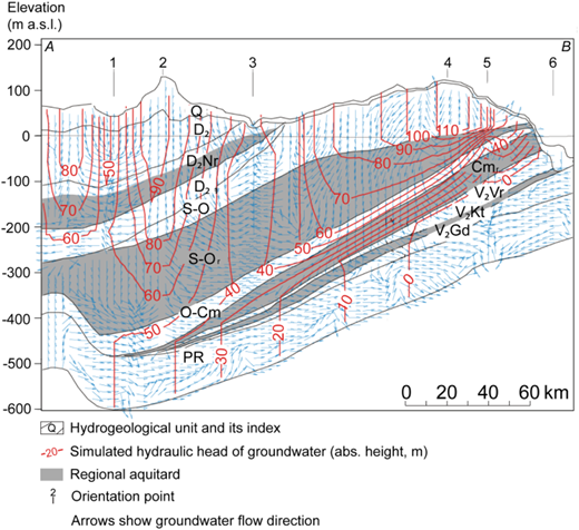 Hydrogeological cross-section A–B (section line in Figure 2).