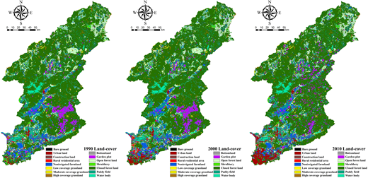 Land-cover maps of the Dongjiang River basin in 1990, 2000, and 2010.