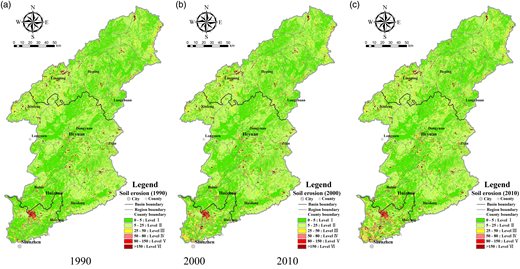Spatial distribution of soil erosion in 1990, 2000, and 2010 in the Dongjiang River basin.