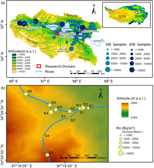 Location of samples and the range of 222Rn activity in the SAYR (a) and Shuangchagou stream (b). N, S, and D represent the north tributary, south tributary, and the main stream in the Shuangchagou basin, respectively.