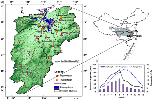 Location and hydro-meteorological condition of Poyang Lake, China. (a) Distribution of hydrological and meteorological stations across the catchment and (b) mean monthly precipitation, temperature and runoff depth of the catchment for 1960–2010.