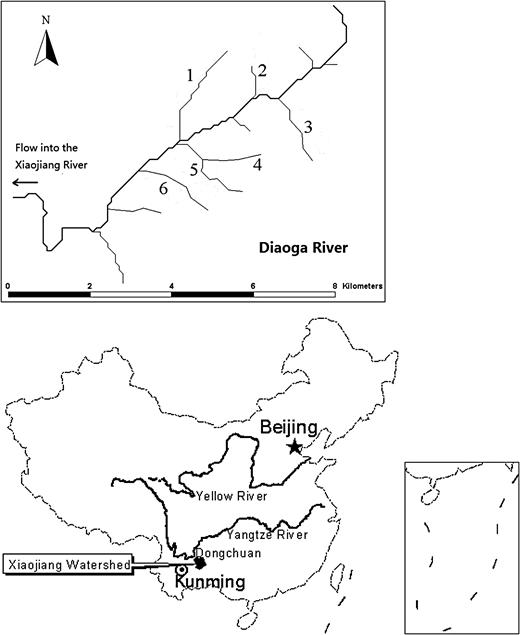 River network and location of the Diaoga River. 1. Nianxiong Ravine; 2. Xunma Ravine; 3. Yincao Ravine; 4. Hetao Ravine; 5. Zhangjia Ravine; 6. Xiaoqiao Ravine.