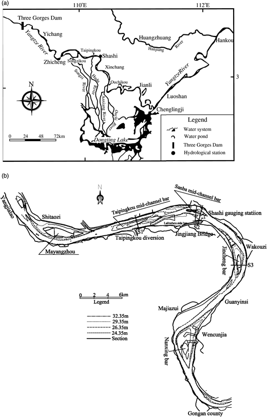 (a) Map of the middle Yangtze basin showing the locations of the Three Gorges Dam (TGD) and the gauging station. (b) Enlarged map of the Shashi Reach showing the planform of the reach and the locations of the three cross sections (captions 32.35, 29.35, 26.35 and 24.35 m give the elevation of contour).