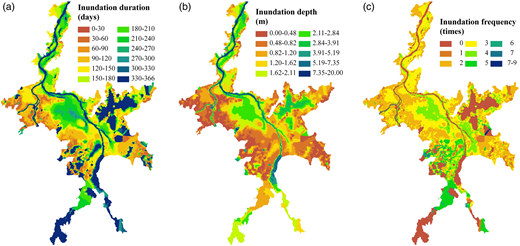 Spatial distribution of (a) IDU, (b) IDE, and (c) IFR within the Poyang Lake wetland.