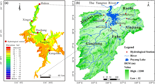 Poyang Lake catchment and river networks: (a) Poyang Lake bathymetry (Source:Li et al. 2014); (b) major rivers in the catchment. Water level observation points within the lake and river discharge gauging stations in the catchment are also marked.