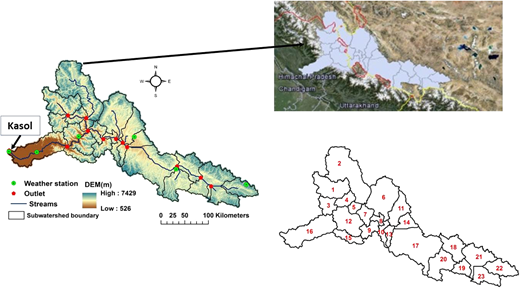Study area of Sutlej River Catchment (up to Kasol gauge station) (sub-watersheds are marked by numbers).