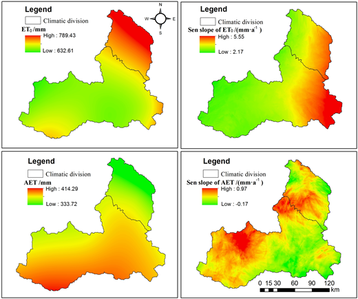 Spatial distribution of average annual ET0 and AET and their Sen slopes.