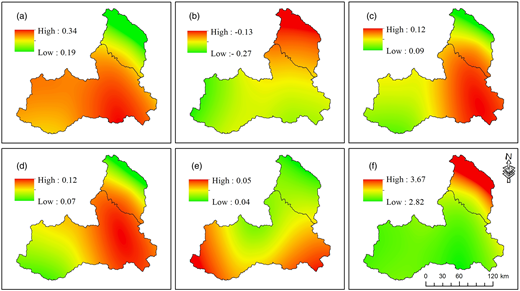 Spatial distribution of AET sensitivity coefficients for meteorological variables: (a) net solar radiation, (b) relative humidity, (c) maximum air temperature, (d) minimum air temperature, (e) wind speed, (f) precipitation.