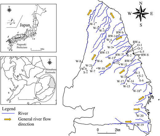 Study area and sampling locations in Shimabara, Nagasaki Prefecture, Japan (RW: residential well, W: public water supply well, O: observation well, S: spring, and R: river).