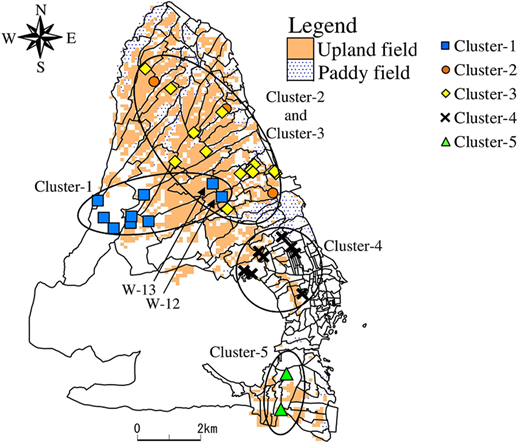 Spatial distribution of clusters.