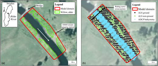 (a) Overview map and aerial image outlining the Röån River study site. (b) Aerial image showing the ADCP bathymetry and ALS ground and non-ground points classified with LASTools.