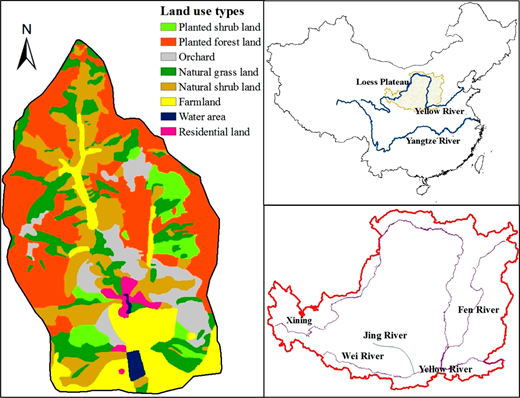 Land use type and location of Yangjuangou catchment in the Loess Plateau, China. Four different experiment sites are located in the red circle (S1 - tree, S2 - shrub, S3 - grass, and S4 - crop). Please refer to the online version of this paper to see this figure in colour: http://dx.doi.org/10.2166/nh.2016.022.