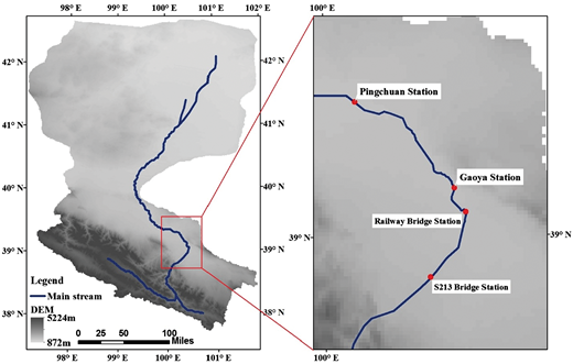 The study area: (left) the Heihe River basin and (right) the site locations.