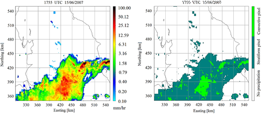 Maps of rainfall distribution (left) at 1755 UTC 15 June 2007, and classification results (right) (area identified as convective, stratiform and no precipitation) using the pixel classification algorithm proposed by Steiner et al. (1995).