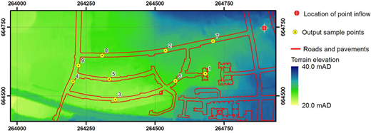 The surface elevation for a 0.39 km2 area of Glasgow with the inflow location indicated and the position of nine output sample points.