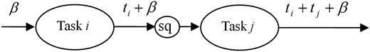 Sequential structures.