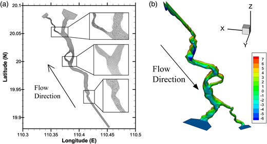 3-D hydrodynamic and salinity numerical model of Nandu River Estuary: (a) for 3-D model mesh and (b) for the topographical map with an overhead view.
