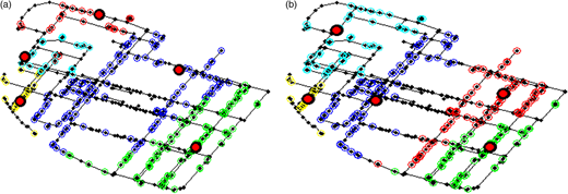Case study 2 network map and clustering results. (a) Based on the nominal FSM and (b) Based on the extended FSM. Please refer to the online version of this paper to see this figure in colour.