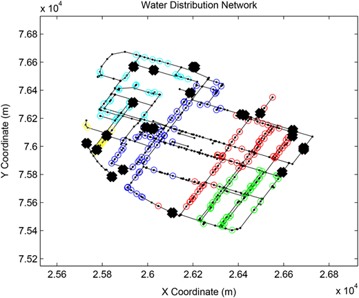 Reduced candidate sensor set in the network. Please refer to the online version of this paper to see this figure in colour.