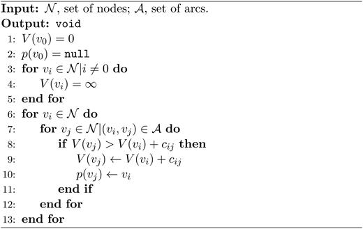 Bellman–Ford algorithm.