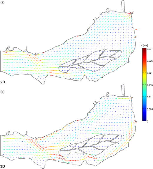 Depth-averaged velocity fields in the Superior Lake of Mantua for standard wind and reference discharge conditions obtained with the (a) 2D model and (b) 3D model.