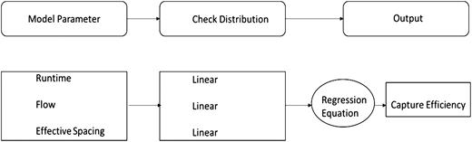 Schematic diagram of SaSAT data generation.