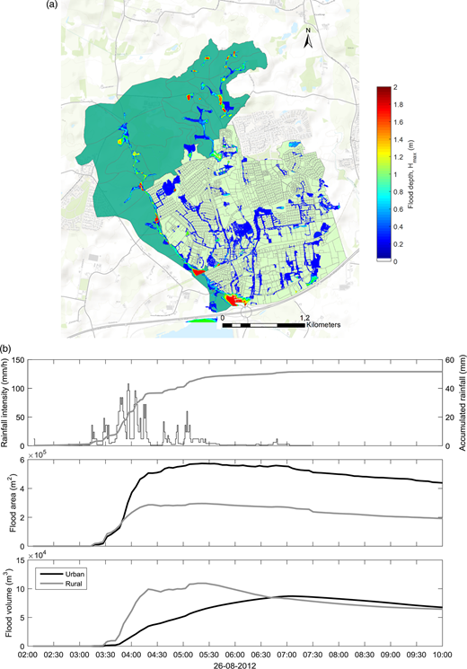(a) Maximum flood depth and (b) rainfall intensity and depth, simulated urban and rural flood area and volume for event #15, 26/08/2012.