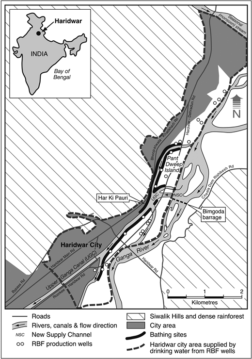 Site map of Haridwar RBF scheme including well locations.