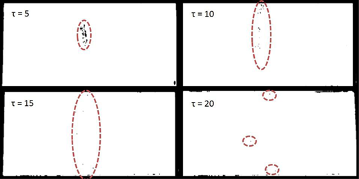 Images at four non-dimensional timesteps of plastic bead dispersion from a central drop location in the small-scale physical experiments used for indicating surface flow patterns.