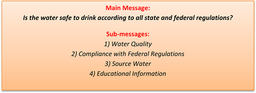 Recommendation for presenting messages in CCRs in a format of Main Message followed by ordered sub-messages.