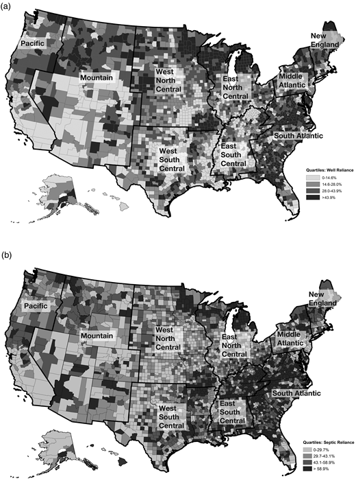 Private well and septic tank reliance, by county–US Census, 1990. (a) Percent of county reliant on a private well, by quartile and (b) percent of county reliant on a septic tank or cesspool, by quartile.