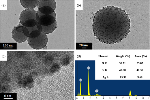 (a)–(c) TEM images of Ag-SiO2 and (d) EDX spectrum of Ag-SiO2.