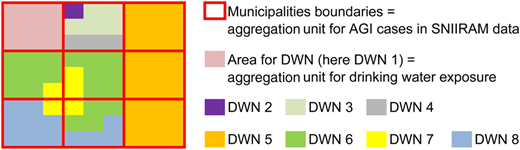 Population number for DWN, municipalities and intersection DWN/municipalities.