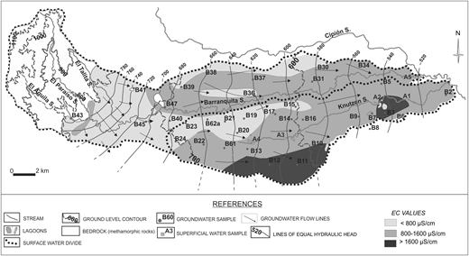 Location map of study area showing sampling sites, groundwater direction and salinity in the Barranquita-Knutzen basin, Córdoba, Argentina.