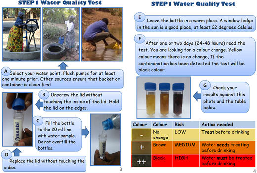 A two-page exert from the instruction booklet for the H2S test kit detailing how to conduct the water quality test. The final risk level is based on the degree of colour change from yellow to black. The booklet that was included in the H2S test kit for sale was produced in the local language, kiSwahili.