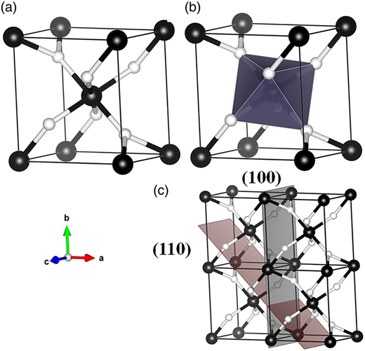 Structural model of synthesized SnO2 rods: (a) arrangement of tin and oxygen atoms in tetragonal lattice, (b) formation of octahedron by the coordination of one tin and six oxygen atoms, (c) different planes in tetragonal lattice.