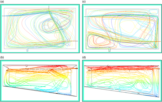 Top views (a, c) and side views (b, d) of computed fluid particle path-lines in model A (a, b) and model B (c, d). Note: the color corresponds to the return-jet from where the pathlines are emanating. Please refer to the online version of this paper to see this figure in color: http://dx.doi.org/10.2166/wh.2018.110.