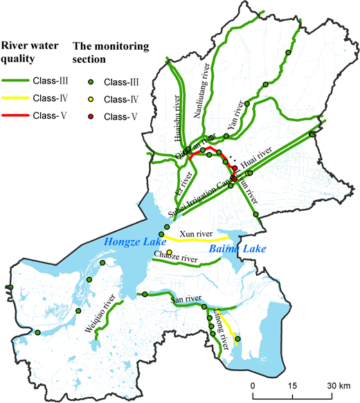 Distribution of water quality.
