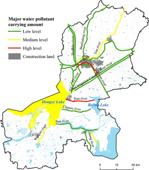 Grading of major water pollutants.
