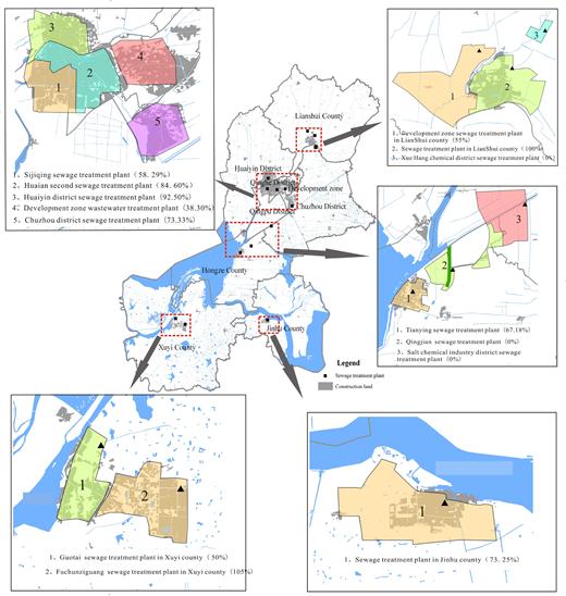 Distribution of sewage plant.